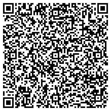 QR-код с контактной информацией организации ТМ Энергия солнца, ООО