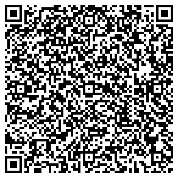 QR-код с контактной информацией организации Продэкология, ЧМП НПФ