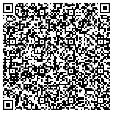 QR-код с контактной информацией организации Укрнефтегазооборудование, ООО НПП