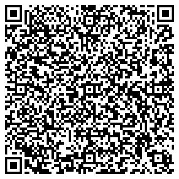 QR-код с контактной информацией организации КНПП Метанмаш, ООО
