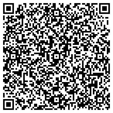 QR-код с контактной информацией организации Норма НПП, ООО