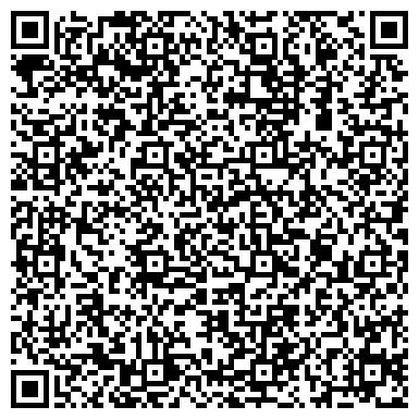 QR-код с контактной информацией организации Субъект предпринимательской деятельности ФЛП Щербина Павел Иванович