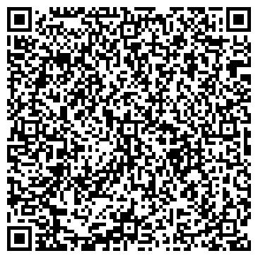 QR-код с контактной информацией организации Стабилизаторы Напряжения, ЧП