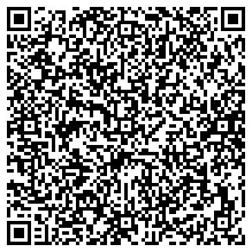QR-код с контактной информацией организации Градолит ТМ, ООО