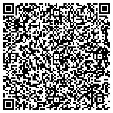 QR-код с контактной информацией организации Магнит Плюс, ЧП