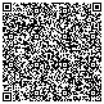 QR-код с контактной информацией организации Верета Н.В., ЧП (магазин Электроинструмент)