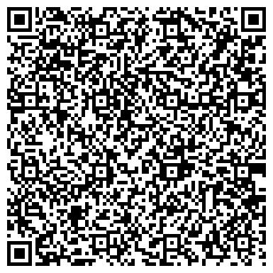 QR-код с контактной информацией организации Руспромпостач, ООО