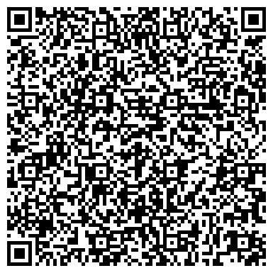QR-код с контактной информацией организации Perfect Project, Представительство