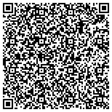 QR-код с контактной информацией организации Станк-Днепр, ООО