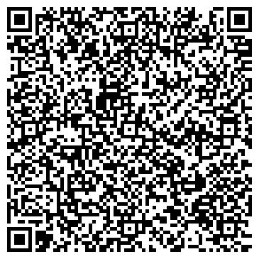 QR-код с контактной информацией организации АДМИНИСТРАЦИЯ Г. ПАРТИЗАНСК ОТДЕЛ КУЛЬТУРЫ