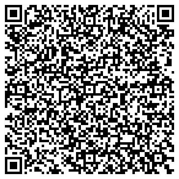 QR-код с контактной информацией организации ГранКо, Компания