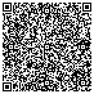 QR-код с контактной информацией организации Мес-Импекс, ООО