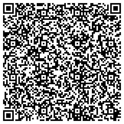 QR-код с контактной информацией организации Укрметаллпродукт НВК, Компания