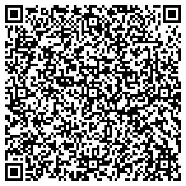 QR-код с контактной информацией организации НПО Южэнерго групп, ООО