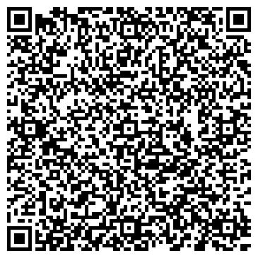 QR-код с контактной информацией организации НПП Донтрасформатор, ООО