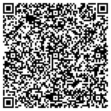 QR-код с контактной информацией организации Керамнадра, ООО