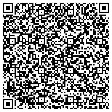 QR-код с контактной информацией организации Хортис Истейт групп, ООО
