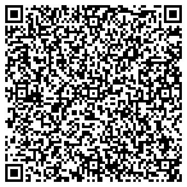 QR-код с контактной информацией организации Территориальные Ресурсы НПО, ООО