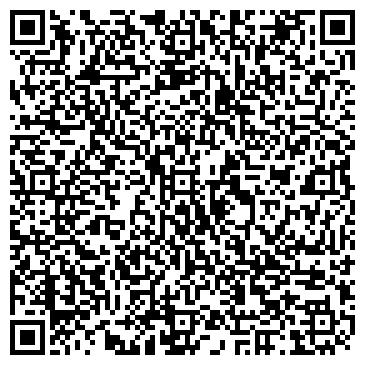QR-код с контактной информацией организации Ресурс-Полтава, ООО