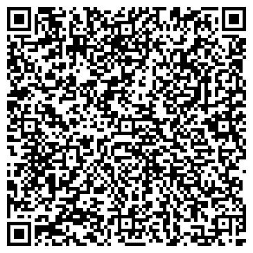 QR-код с контактной информацией организации АстраЛюкс ЛТД (Astralux Ltd), ООО