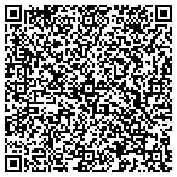 QR-код с контактной информацией организации Солнечные новые технологии, Фирма (SNT)
