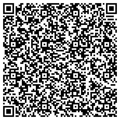 QR-код с контактной информацией организации ГПКИ Гипромашуглеобогащение