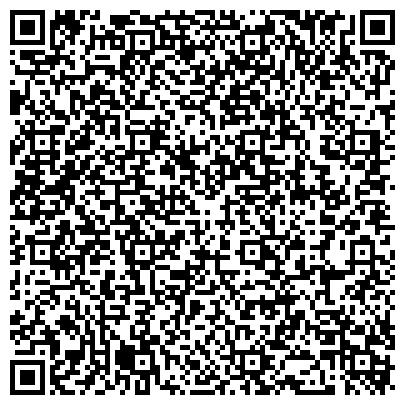 QR-код с контактной информацией организации Industrial Supliier (Индастриал Саплайер), ТОО