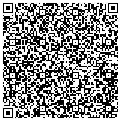 QR-код с контактной информацией организации Industrial suplier (Индастриал саплайер ), ИП