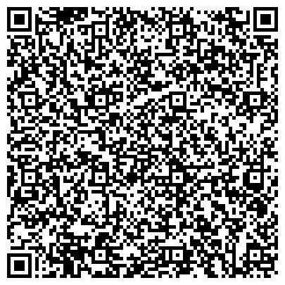 QR-код с контактной информацией организации Иртыштранс-Ойл, Компания