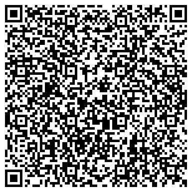 QR-код с контактной информацией организации Energy Пром Групп, ТОО