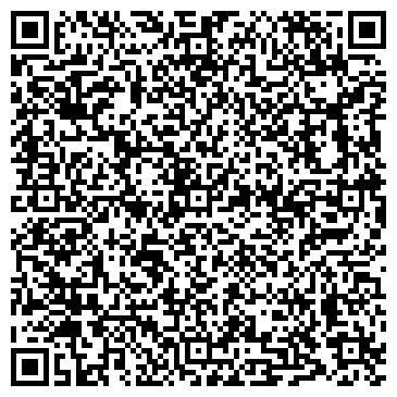QR-код с контактной информацией организации Гомельоблгаз, РПУП