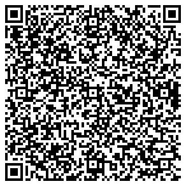 QR-код с контактной информацией организации ГОСУДАРСТВЕННЫЙ МУЗЕЙ Л.Н. ТОЛСТОГО