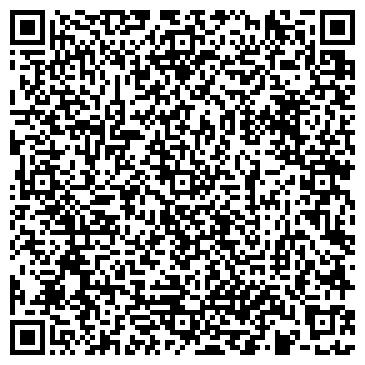 QR-код с контактной информацией организации ДОМ-МУЗЕЙ А.И. ГЕРЦЕНА