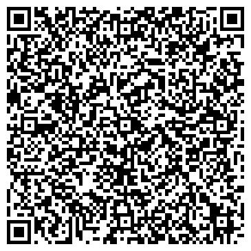 QR-код с контактной информацией организации МУЗЕЙ ХРАМА ХРИСТА СПАСИТЕЛЯ