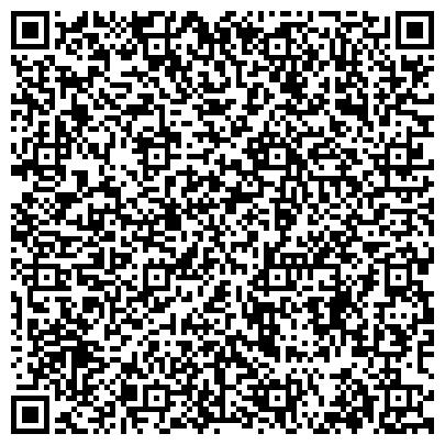 QR-код с контактной информацией организации МУЗЕЙ-КВАРТИРА АКТЁРСКОЙ СЕМЬИ М.В. И А.А. МИРОНОВЫХ, И А.С. МЕНАКЕРА