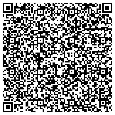 QR-код с контактной информацией организации Интернет-магазин климатической техники «SW-сервис»