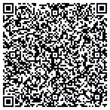 QR-код с контактной информацией организации Институт природопользования, учреждение