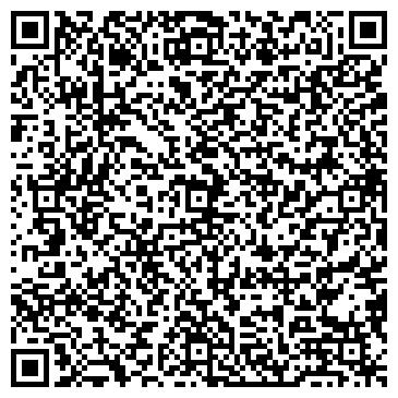 QR-код с контактной информацией организации ЧП Петлюра