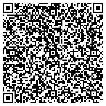 QR-код с контактной информацией организации КОМПАНИЯ ТЕРМОСЕРВИС