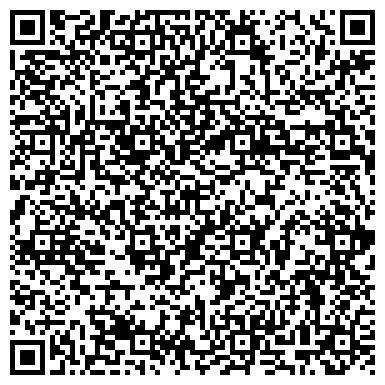 QR-код с контактной информацией организации Субъект предпринимательской деятельности Интернет-магазин CaravanUA