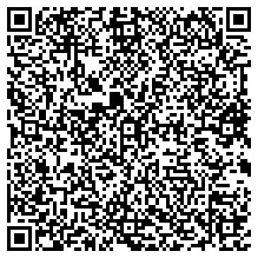 QR-код с контактной информацией организации Индустриалъ, ЧП