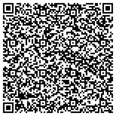 QR-код с контактной информацией организации GlobalGranit (Глобал Гранит), ООО