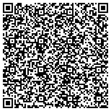 QR-код с контактной информацией организации SIA Commercial Planet, ЧП