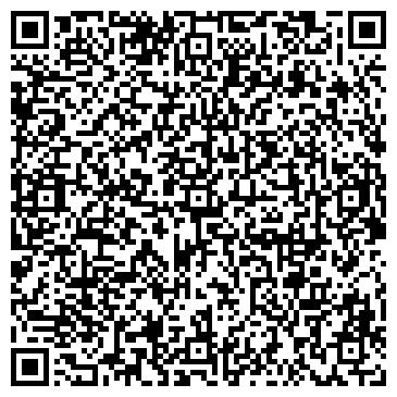 QR-код с контактной информацией организации БудМашПостач, ООО