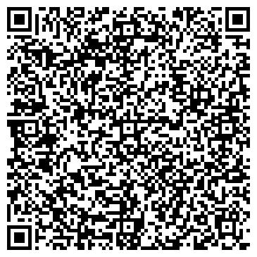 QR-код с контактной информацией организации Котюк, ЧП (ТМ Oviltop)