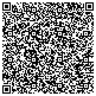 QR-код с контактной информацией организации Метсо Минералз Украина, ООО