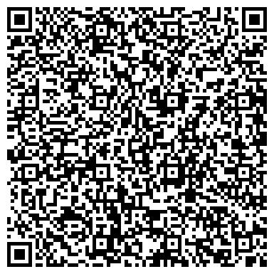 QR-код с контактной информацией организации Прокопчик Юрий Иванович, ЧП