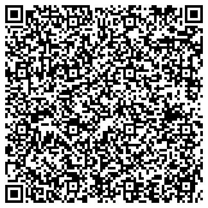 QR-код с контактной информацией организации Современные технологии энергозащиты НПО, ООО