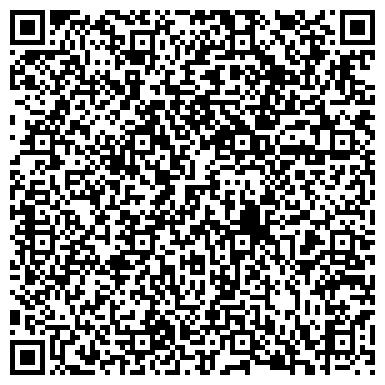 QR-код с контактной информацией организации AltradeEnergyGroup UK, СП