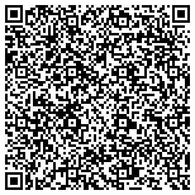 QR-код с контактной информацией организации НПП Укруглепром, ООО